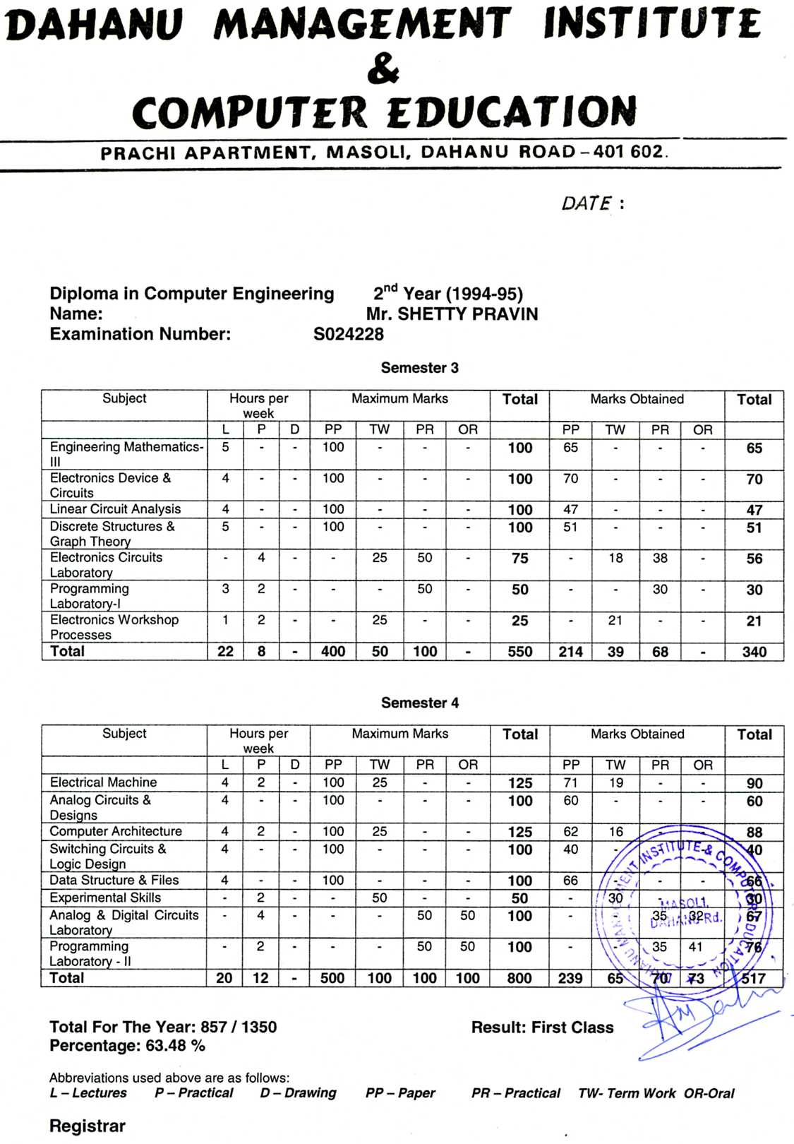 pravin shetty  u0026gt  resume